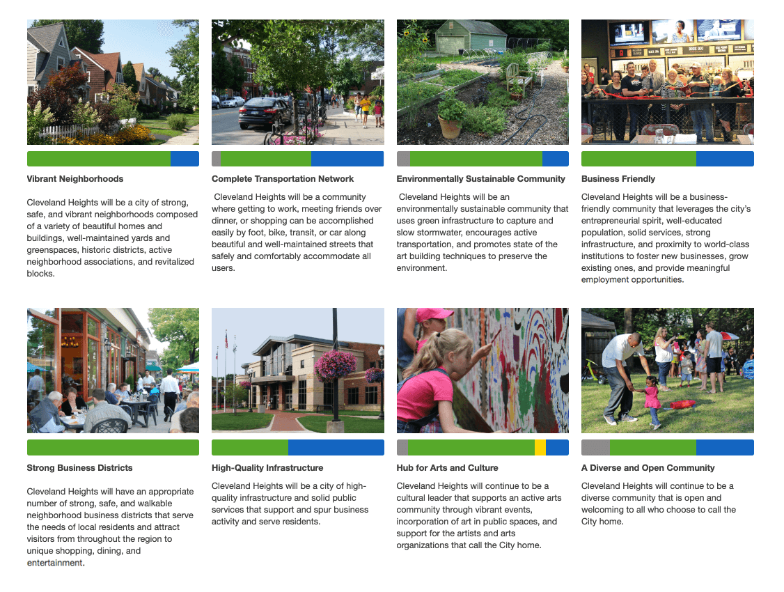 City of Cleveland Heights Public Dashboard